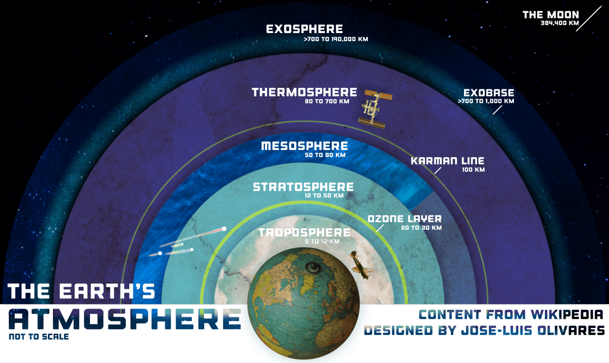 The what o sphere an explainer the planetary society earths atmosphere ccuart Image collections