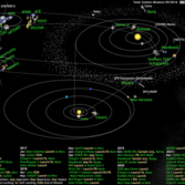 What's Up in the Solar System diagram by Olaf Frohn (updated for May 2016)
