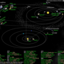 What's Up in the Solar System diagram by Olaf Frohn (updated for July 2016)
