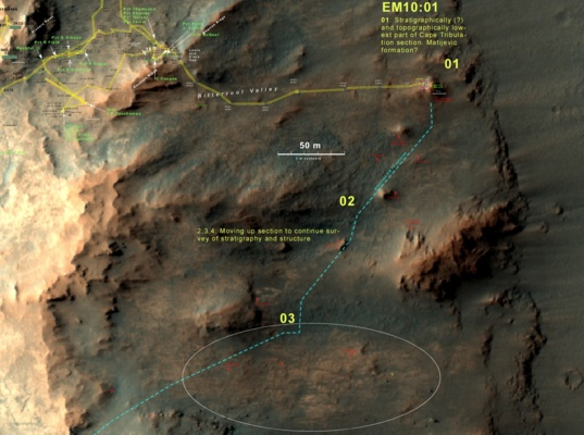 Opportunity's planned path