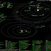What's Up in the Solar System diagram by Olaf Frohn (updated for December 2016)