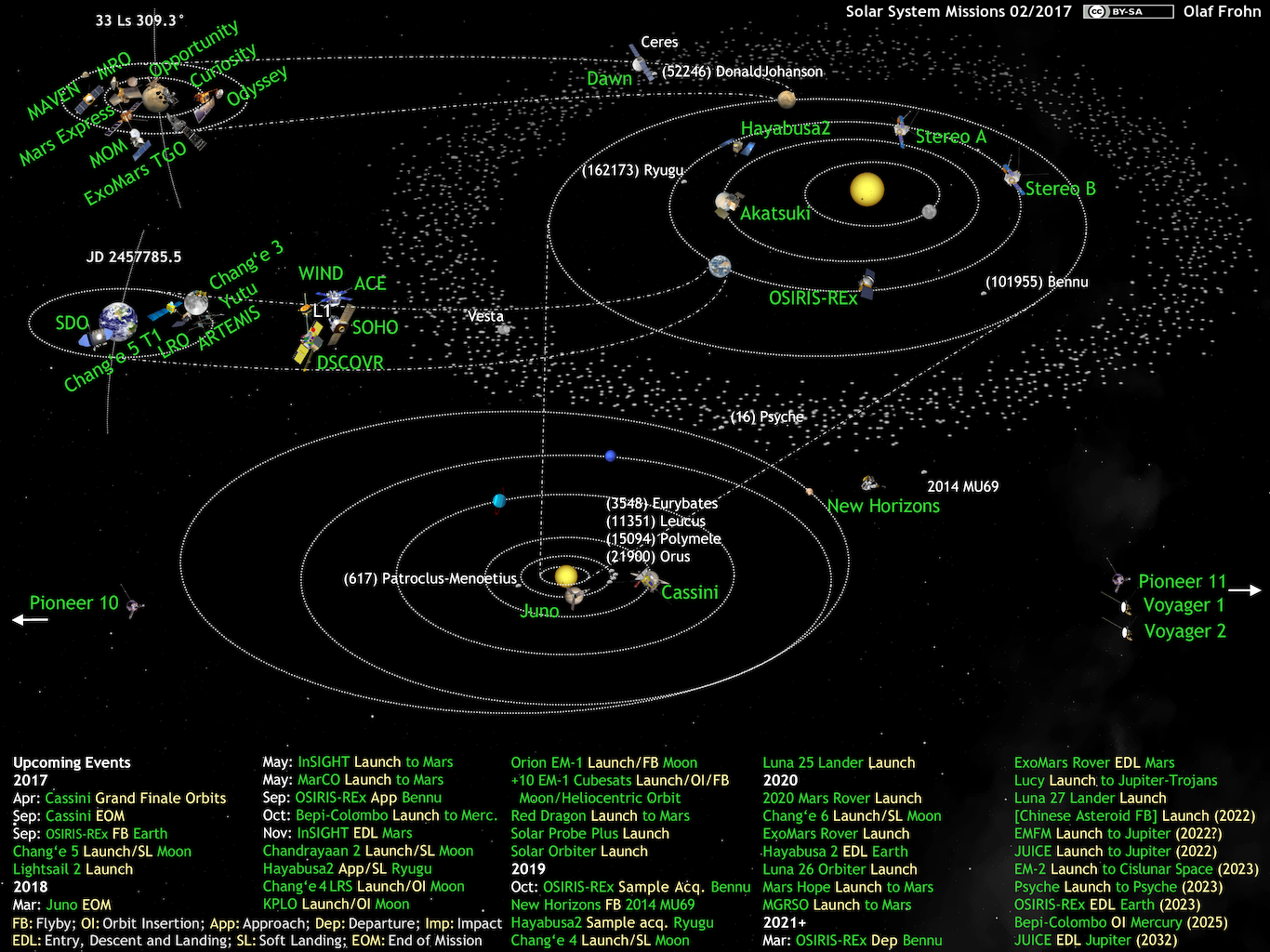 solar system planets 2017 - photo #16