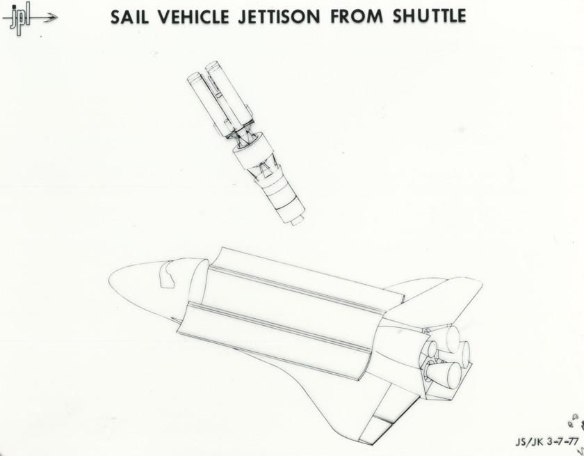 Sail deployment