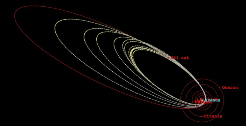 Example orbital tour at Uranus