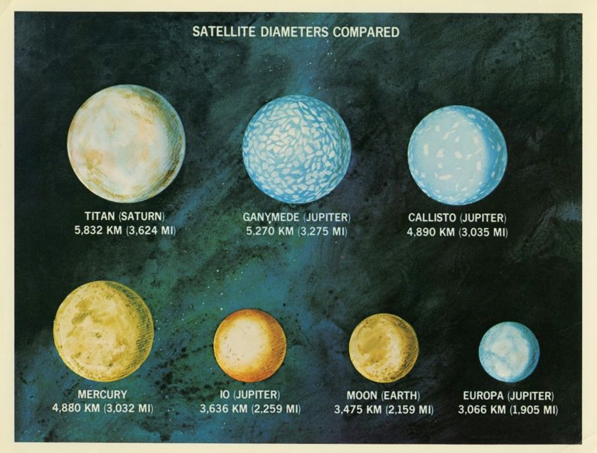 We didn't know much about the Outer Solar System in 1978