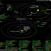 What's Up in the Solar System diagram by Olaf Frohn (updated for October 2017)