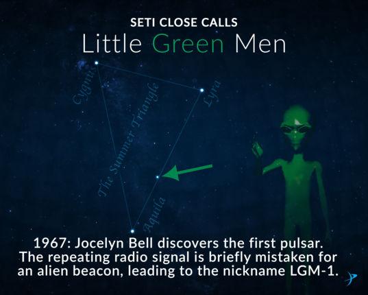 SETI close calls: LGM-1