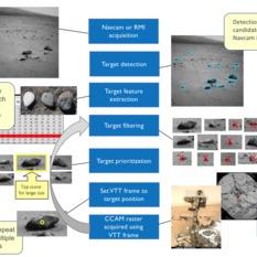 AEGIS autonomous targeting diagram