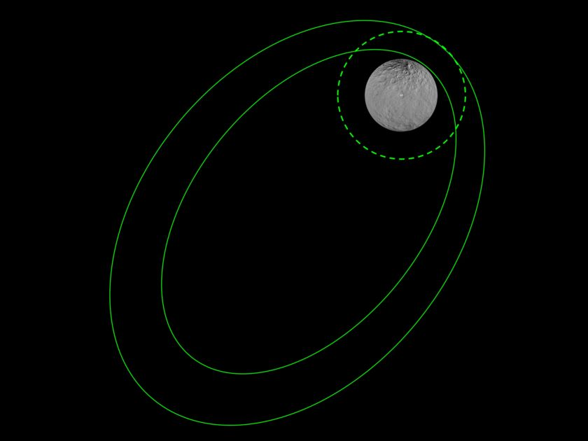 Dawn's next two science orbits around Ceres