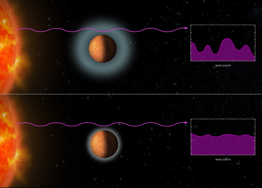 Atmospheres of TRAPPIST-1 planets