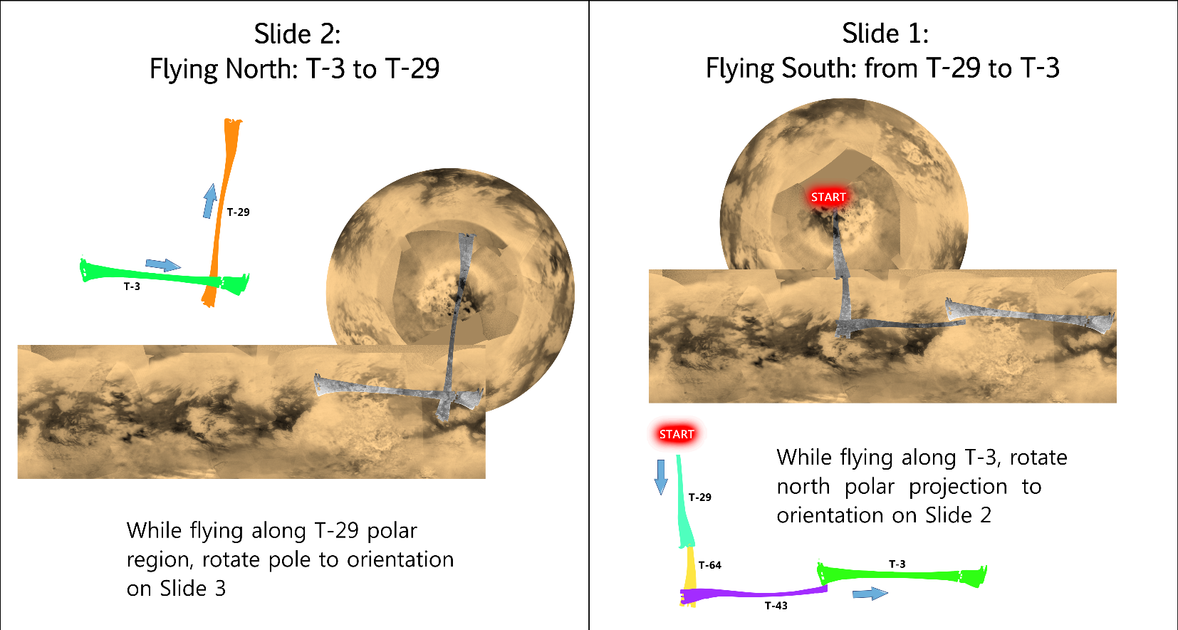 My 18 Month Affair With Titan The Planetary Society Figure Below Shows A Near Final Schematic Of Filter I39ve Made Storyboard Examples