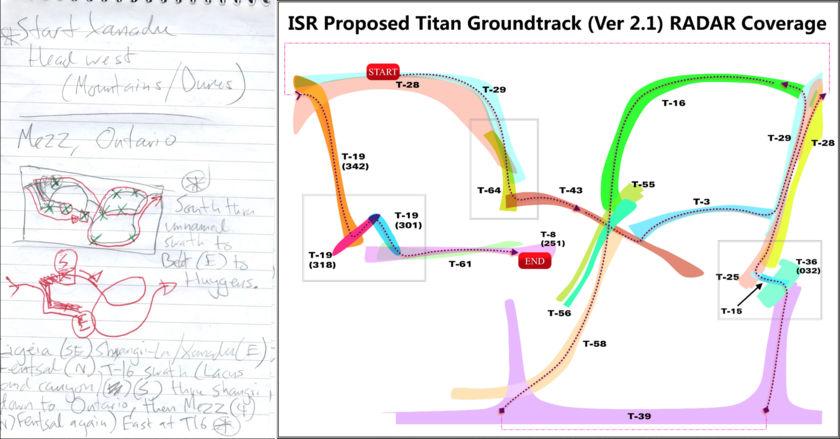 Radar ground track (rough sketch) + (final version)