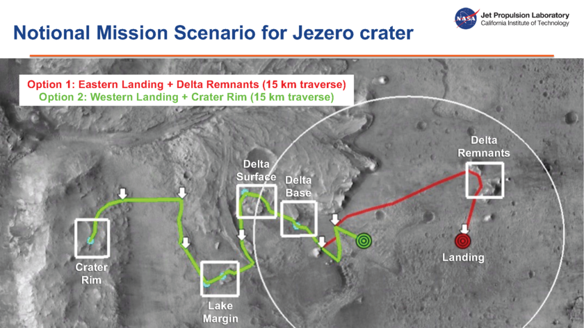 Notional traverses for the Mars 2020 rover