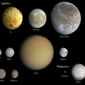 The Solar System's Major Moons