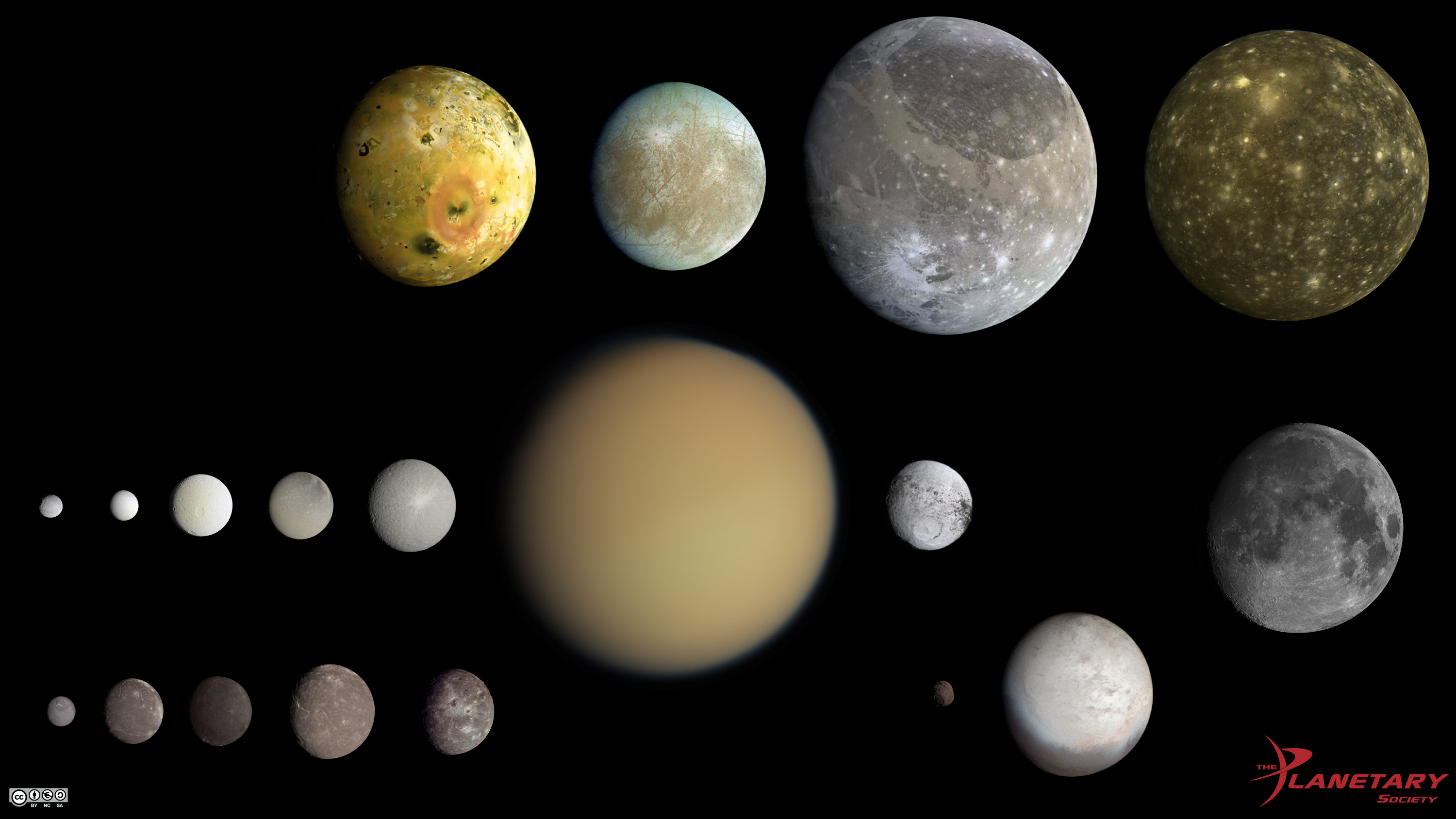 Scale comparisons of the solar system's major moons | The ...