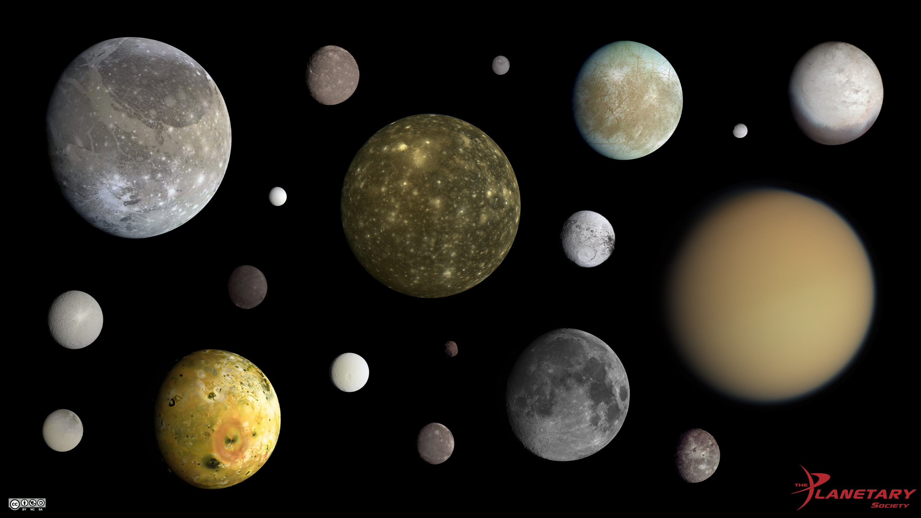Scale comparisons of the solar systems major moons the planetary the solar systems major moons scattered publicscrutiny Choice Image