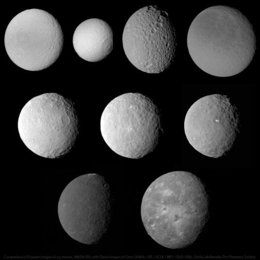 Eight icy worlds