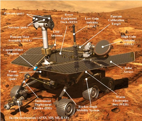 Mars Exploration Rover parts