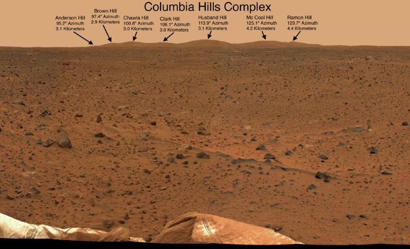 Columbia Hills