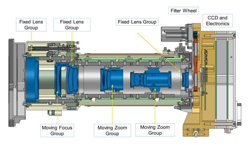 Mastcam-Z design as of Critical Design Review