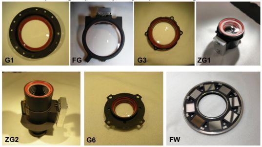 Mastcam-Z optical groups