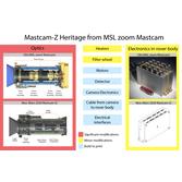 Mastcam-Z heritage from MSL zoom Mastcam