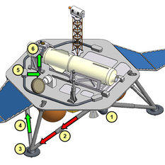 PlanetVac Sample Implementation with Lander