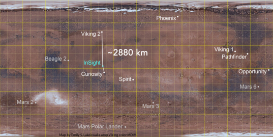 From Viking 2 to Curiosity!