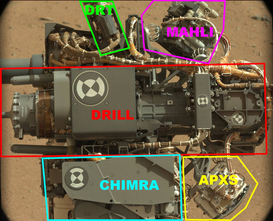 Curiosity's turret (key and detail images)