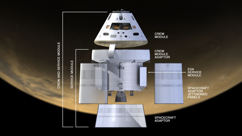 Orion with ESA service module, labeled version