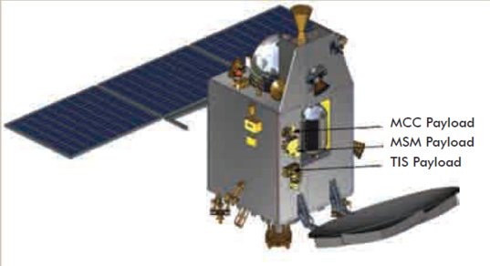 Mars Orbiter Mission: payload
