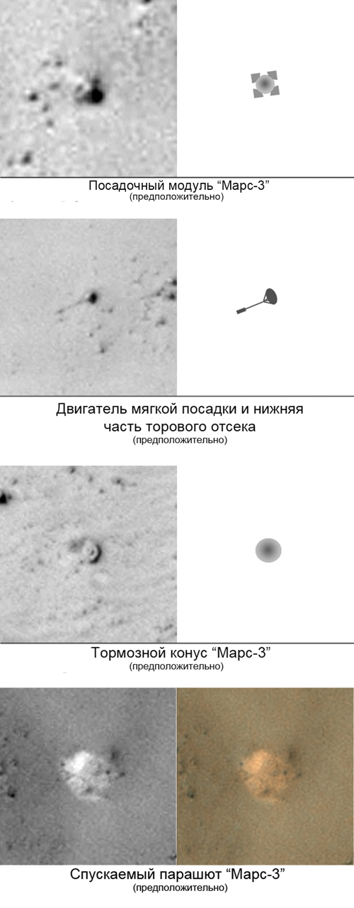 Comparison of objects in HiRISE image to model images of Mars 3 hardware