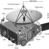 Diagram of the New Horizons spacecraft