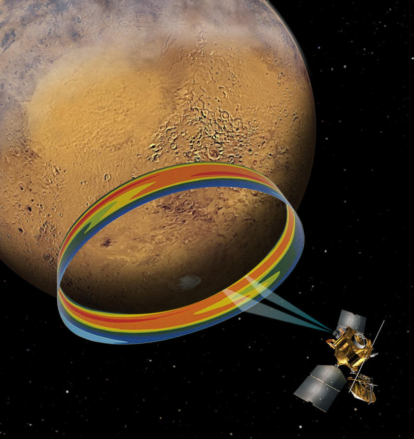 Mars Climate Sounder scans the Martian atmosphere