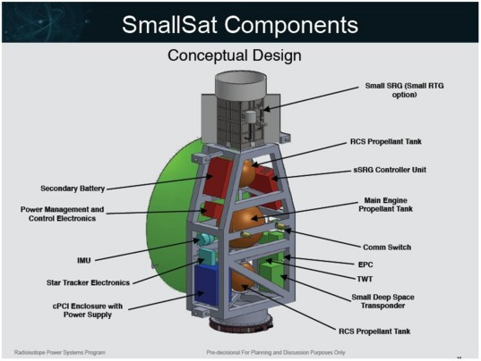 Outer solar system planetary SmallSat Concept