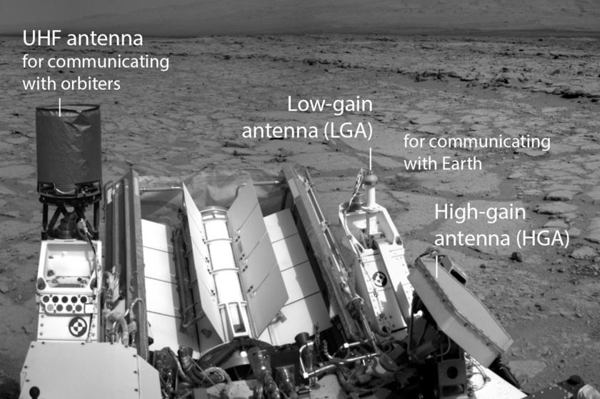 Curiosity telecommunications hardware