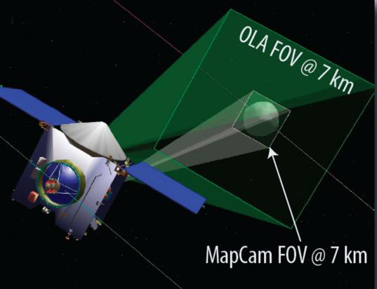 OSIRIS-REx Preliminary Survey
