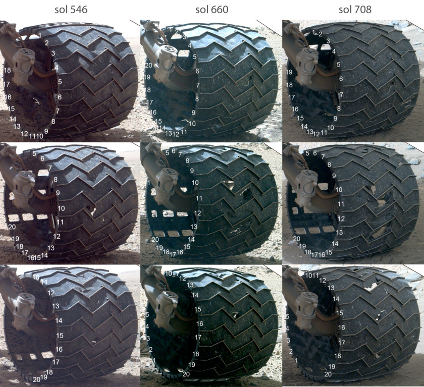 Damage to Curiosity's left-middle wheel, sols 546, 660, and 708