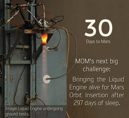 Mars Orbiter Mission Liquid Apogee Motor test firing
