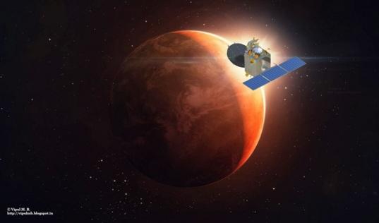 Mars Orbiter Mission at Mars
