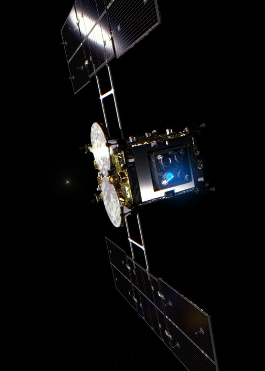 Hayabusa2 at Gate Position