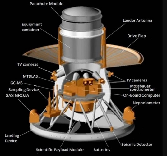 Venera-D concept spacecraft diagram