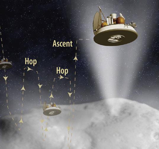 Comet Hopper