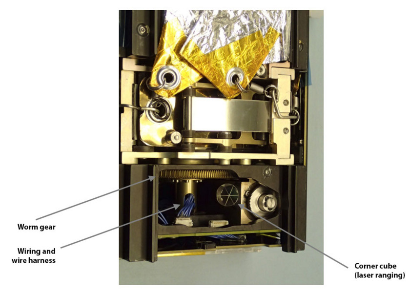 LightSail aft compartment, annotated