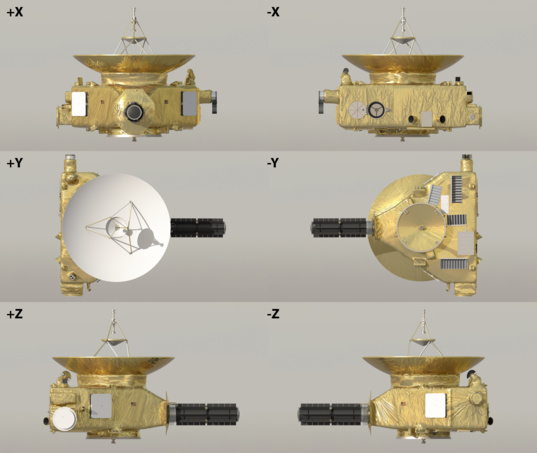 Simulated New Horizons spacecraft views down spacecraft axes