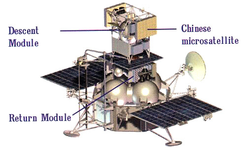 Phobos-Grunt and Yinghuo-1