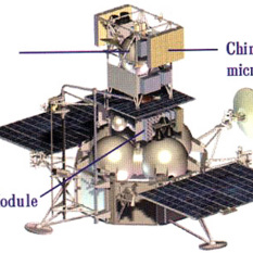 Phobos-Grunt and Yinghuo-1