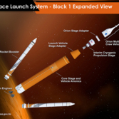 SLS Block 1 expanded view