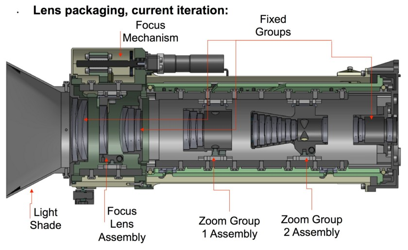 Mastcam-Z zoom/focus mechanism design