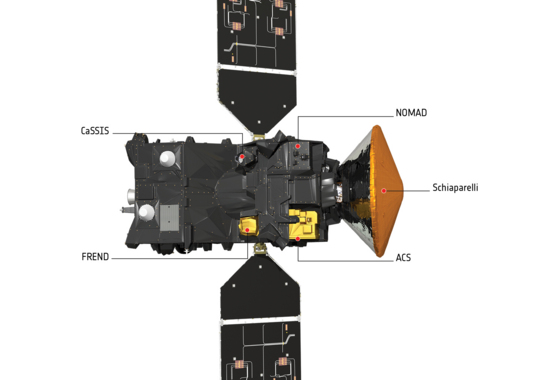 ExoMars 2016 Trace Gas Orbiter (TGO) and Schiaparelli